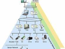 انجام امور کنترل صنعتی برق و ابزار دقیق در شیپور