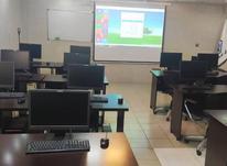 آموزش تحلیل تکنیکال بورس در شیپور-عکس کوچک
