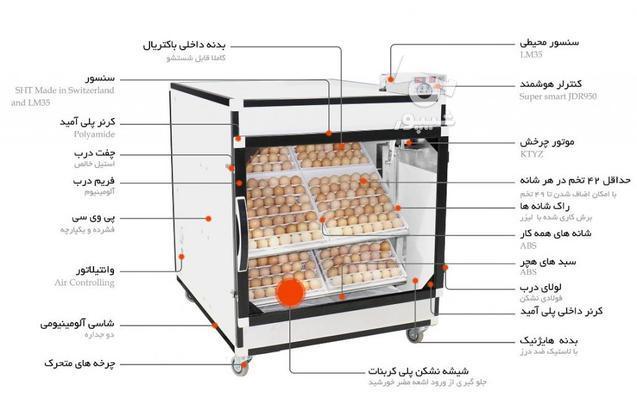 دستگاه جوجه کشی 504 تایی سوپر مینیاتور در گروه خرید و فروش صنعتی، اداری و تجاری در تهران در شیپور-عکس3