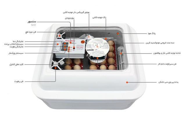 دستگاه جوجه کشی 96 تایی ایزی باتور در گروه خرید و فروش صنعتی، اداری و تجاری در تهران در شیپور-عکس2